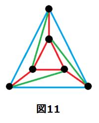 平面グラフの分割