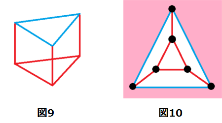 三角柱の平面グラフ