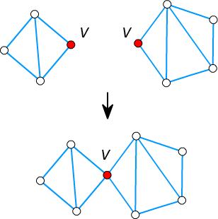 2-連結の証明