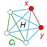クラトフスキーの定理の証明(4)3-連結の証明と縮約・拡逆
