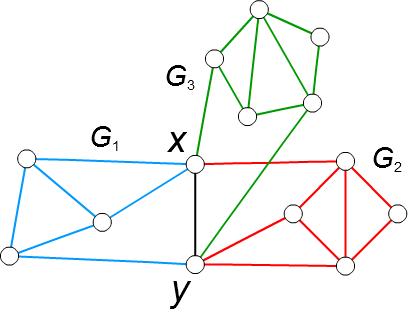 3-連結の準備(1)