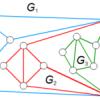 クラトフスキーの定理の証明(3)誘導部分グラフから2-連結の証明