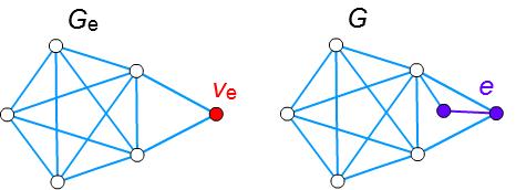 縮約とクラトフスキー部分グラフ(1)