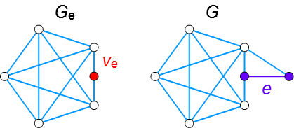 縮約とクラトフスキー部分グラフ(2)