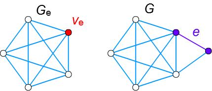 縮約とクラトフスキー部分グラフ3