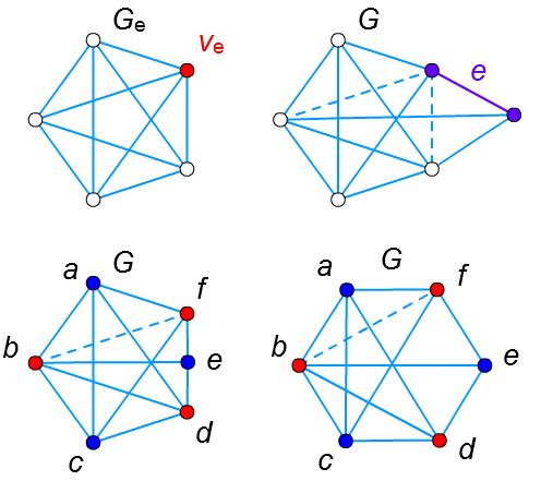 縮約とクラトフスキー部分グラフ5