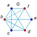 クラトフスキーの定理の証明(5)3-連結は平面的を証明する準備