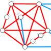 クラトフスキーの定理の証明(2)点連結度から1-連結の証明まで