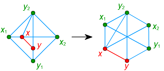 x1,y1,x2,y2 がこの順で多角形上にある