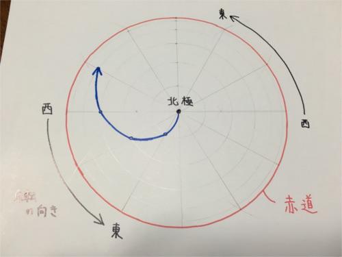 北半球を移動する風(6)