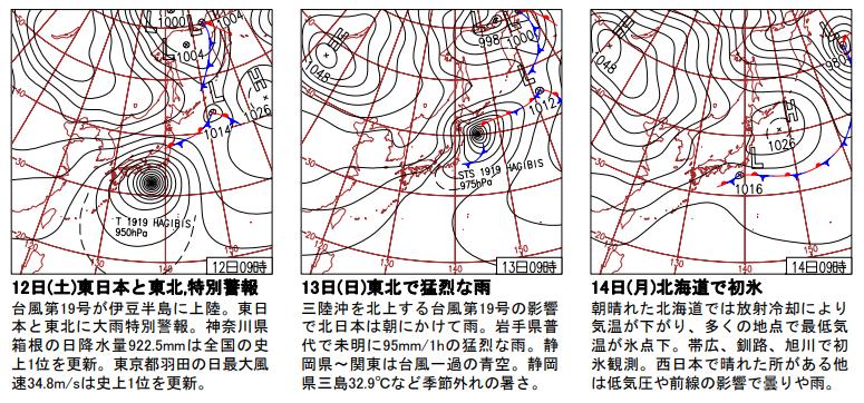 2019年10月12~14日の天気図